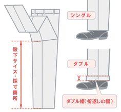 ズボンの裾の処理の種類