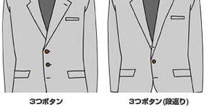 三つボタン
