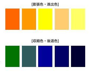 膨張色と収縮色